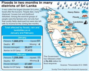 Floods February & January compair