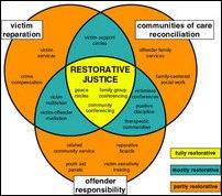 RestorativeJustice_92898_200