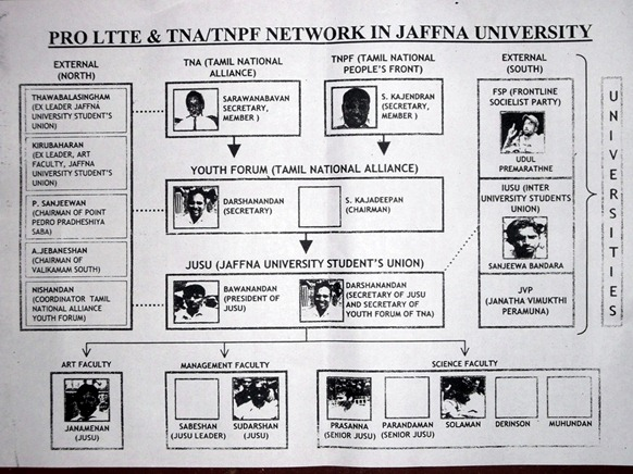 The 'organisation chart' allegedly produced by SL intelligence and distributed in the island with a Sinhala notice 'explaining' the chart