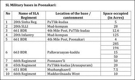 SL_occupation_Poonakari_102249_445