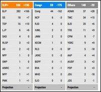 India_Election_2014_02_107029_200