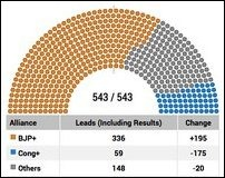 India_Election_2014_03_107032_200