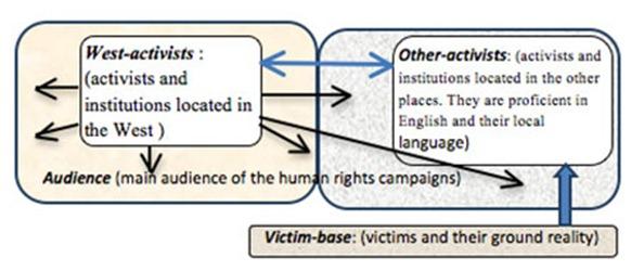 Malathy_article_diagram_445